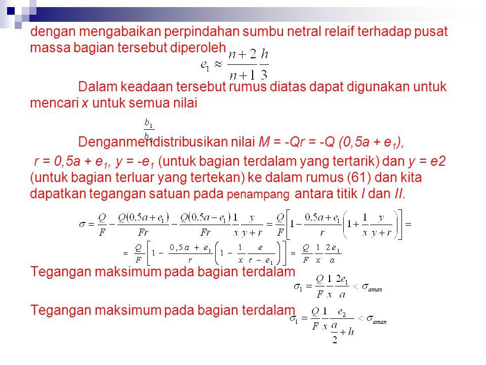 Momen lentur M diasumsikan bernilai positif bila menyebabkan kelengkungan kait bertambah (jari-jarinya berkurang) dan bernilai negatif bila kelengkung
