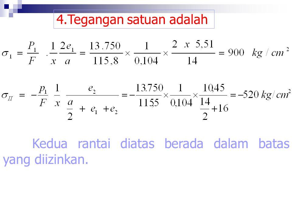 Zambian Luas daerah Sehingga factor Jarak antara titik nol dan titik pusat adalah: Jarak antara bagian bagian terdalam dengan garis nol