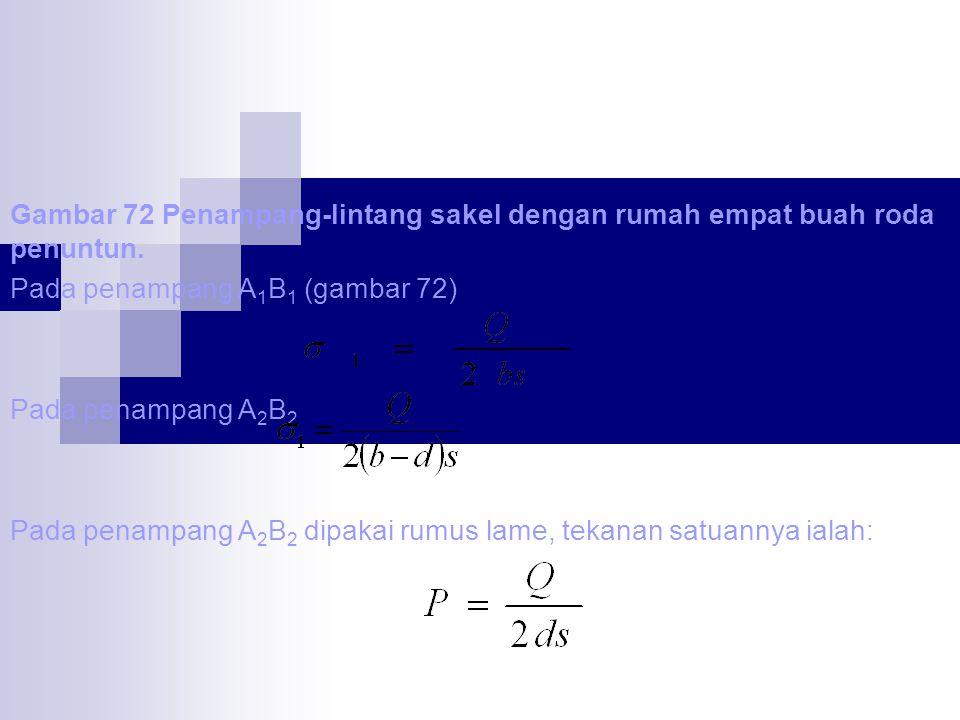 Trunion batang-lintang tidak boleh bergerak secara aksial tetapi harus dapat berputar.