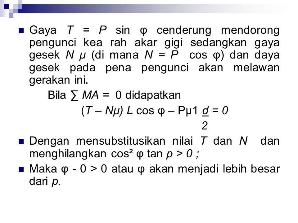 Untuk l = b + a dan P = 2 M kita peroleh 2 zm d = 2,71 M b + a zm [σ lentur ] 2 Dengan memperhatikan penggunaan beban tumbukan, biasanya pena racet di