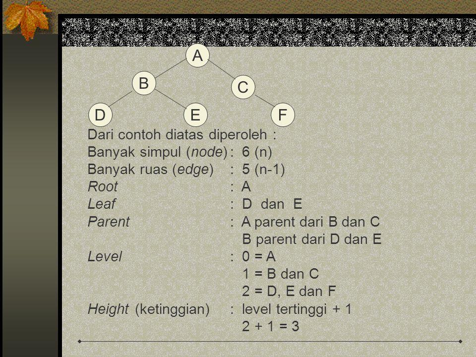 Penyajian Kait Penyajian kait menggunakan 3 array sejajar yaitu INFO, LEFT dan RIGHT serta sebuah variabel penuding root.