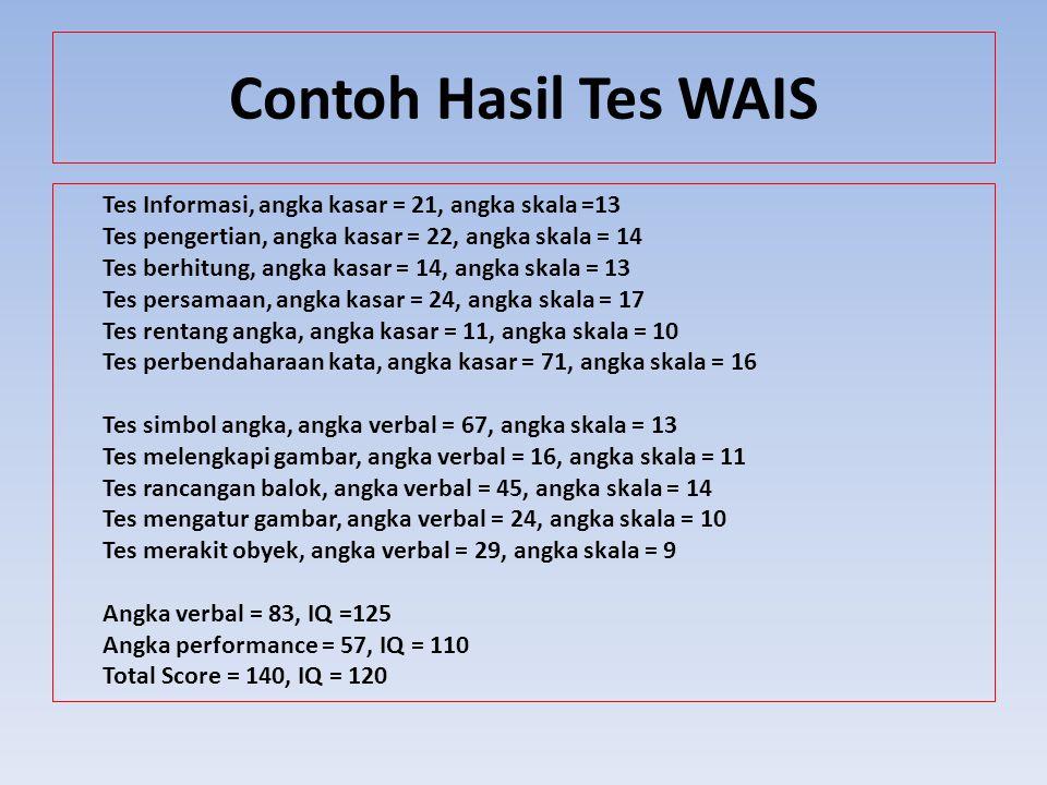 Contoh Hasil Tes WAIS Tes Informasi, angka kasar = 21, angka skala =13 Tes pengertian, angka kasar = 22, angka skala = 14 Tes berhitung, angka kasar = 14, angka skala = 13 Tes persamaan, angka kasar = 24, angka skala = 17 Tes rentang angka, angka kasar = 11, angka skala = 10 Tes perbendaharaan kata, angka kasar = 71, angka skala = 16 Tes simbol angka, angka verbal = 67, angka skala = 13 Tes melengkapi gambar, angka verbal = 16, angka skala = 11 Tes rancangan balok, angka verbal = 45, angka skala = 14 Tes mengatur gambar, angka verbal = 24, angka skala = 10 Tes merakit obyek, angka verbal = 29, angka skala = 9 Angka verbal = 83, IQ =125 Angka performance = 57, IQ = 110 Total Score = 140, IQ = 120