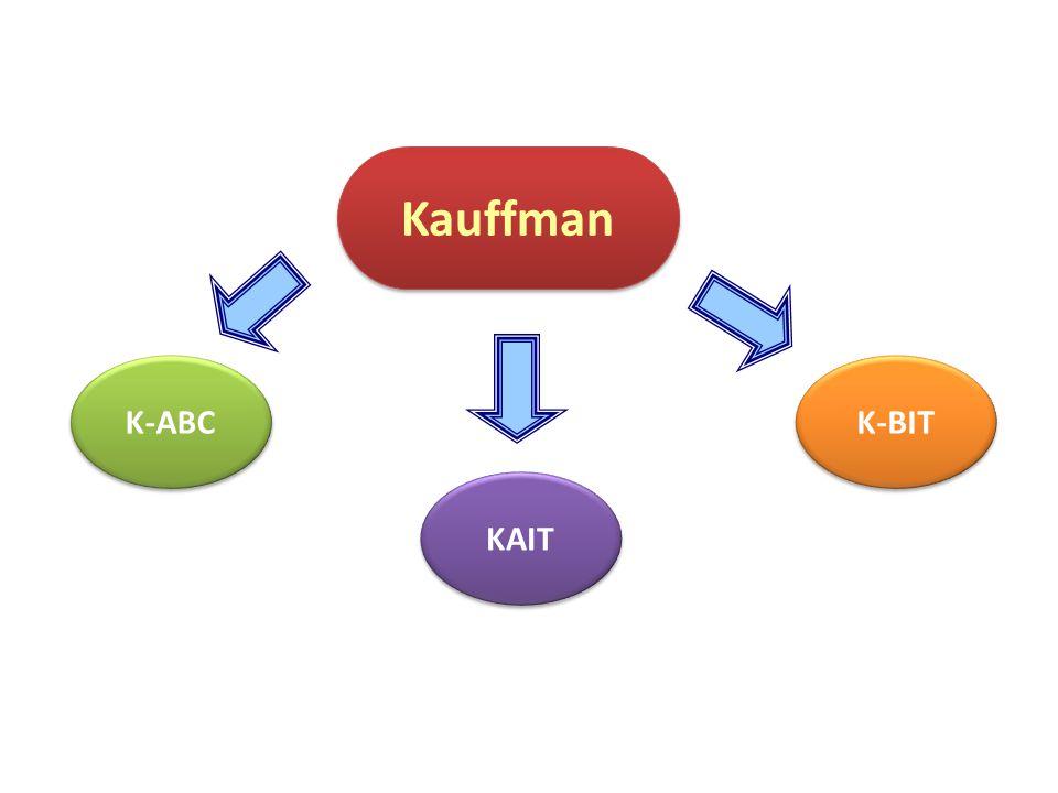 K-ABC K-ABC K-BIT K-BIT KAIT KAIT Kauffman Kauffman