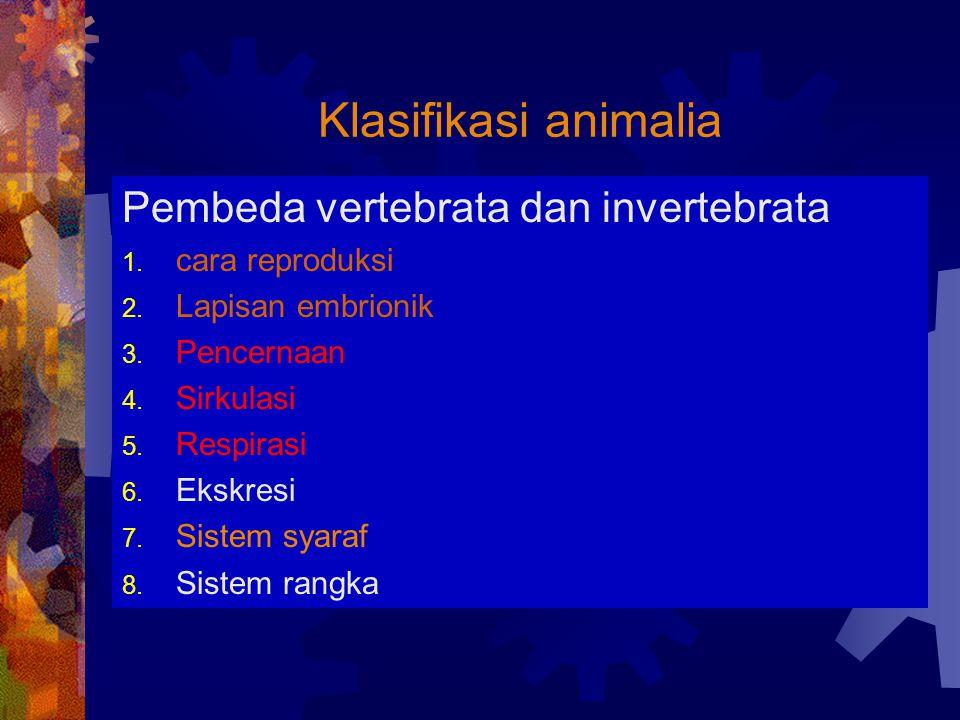Klasifikasi animalia Pembeda vertebrata dan invertebrata 1. cara reproduksi 2. Lapisan embrionik 3. Pencernaan 4. Sirkulasi 5. Respirasi 6. Ekskresi 7