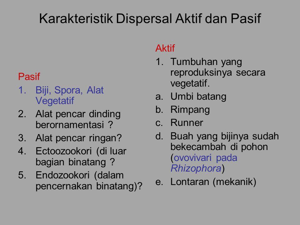 Karakteristik Dispersal Aktif dan Pasif Pasif 1.Biji, Spora, Alat Vegetatif 2.Alat pencar dinding berornamentasi ? 3.Alat pencar ringan? 4.Ectoozookor