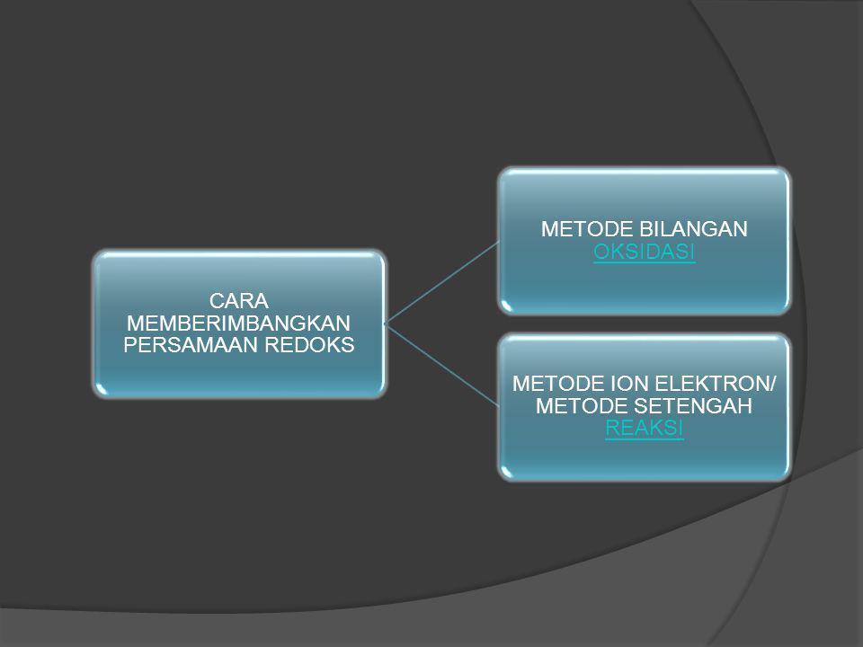 CARA MEMBERIMBANGKAN PERSAMAAN REDOKS METODE BILANGAN OKSIDASI OKSIDASI METODE ION ELEKTRON/ METODE SETENGAH REAKSI REAKSI