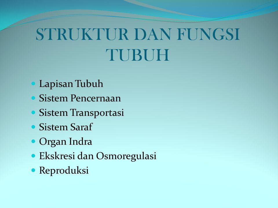 STRUKTUR DAN FUNGSI TUBUH Lapisan Tubuh Sistem Pencernaan Sistem Transportasi Sistem Saraf Organ Indra Ekskresi dan Osmoregulasi Reproduksi
