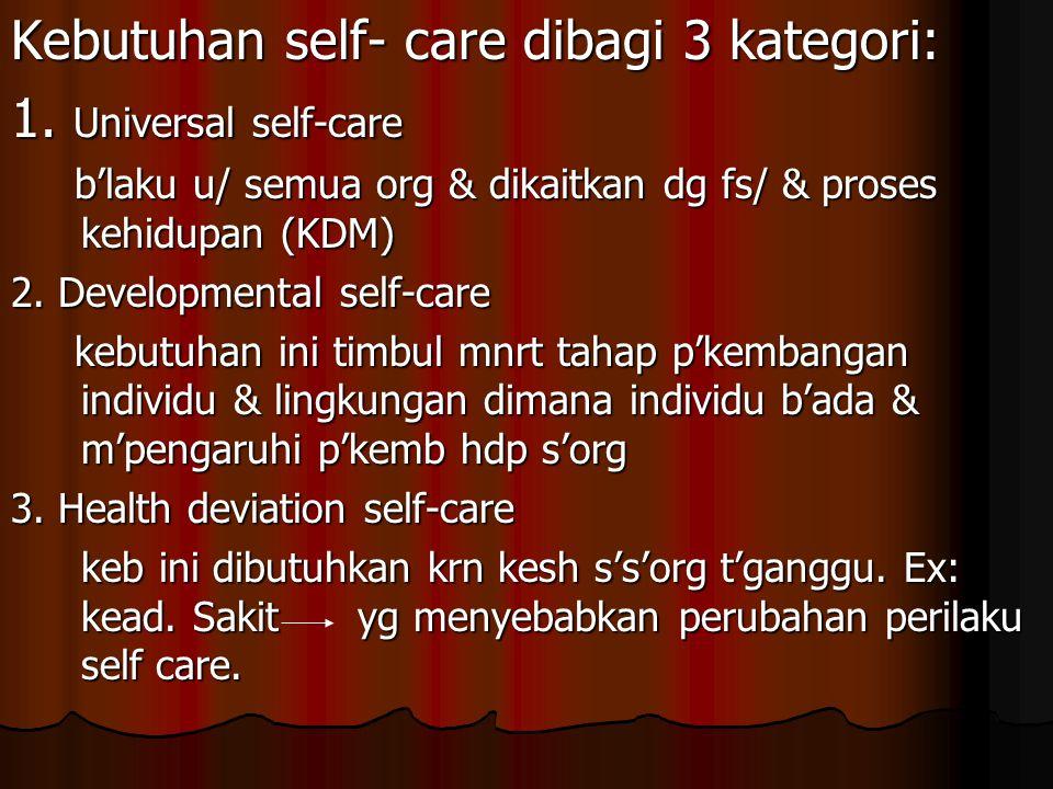 Kebutuhan self- care dibagi 3 kategori: 1. Universal self-care b'laku u/ semua org & dikaitkan dg fs/ & proses kehidupan (KDM) b'laku u/ semua org & d