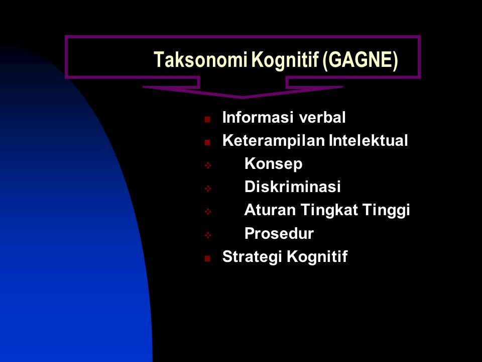 Taksonomi Kognitif (GAGNE) Informasi verbal Keterampilan Intelektual  Konsep  Diskriminasi  Aturan Tingkat Tinggi  Prosedur Strategi Kognitif