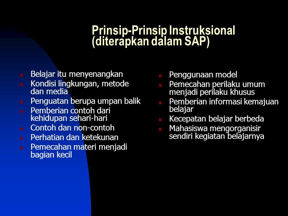 Prinsip-Prinsip Instruksional (diterapkan dalam SAP) Belajar itu menyenangkan Kondisi lingkungan, metode dan media Penguatan berupa umpan balik Pemberian contoh dari kehidupan sehari-hari Contoh dan non-contoh Perhatian dan ketekunan Pemecahan materi menjadi bagian kecil Penggunaan model Pemecahan perilaku umum menjadi perilaku khusus Pemberian informasi kemajuan belajar Kecepatan belajar berbeda Mahasiswa mengorganisir sendiri kegiatan belajarnya