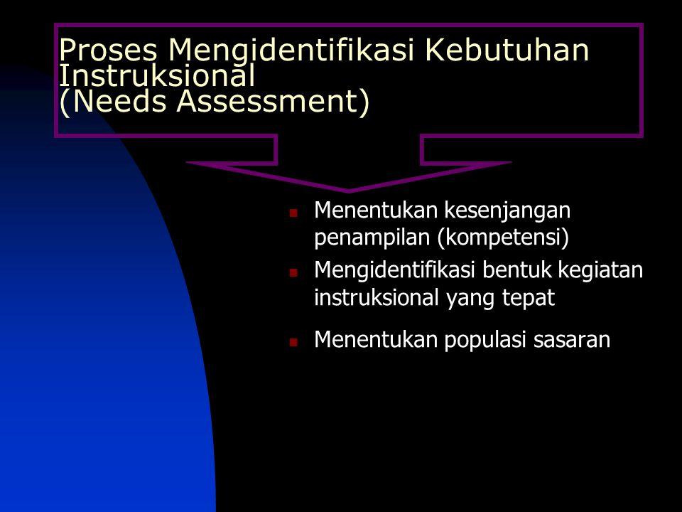 Proses Mengidentifikasi Kebutuhan Instruksional (Needs Assessment) Menentukan kesenjangan penampilan (kompetensi) Mengidentifikasi bentuk kegiatan instruksional yang tepat Menentukan populasi sasaran