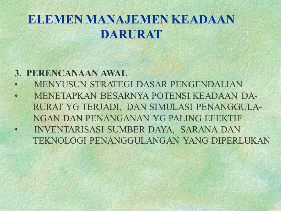 ELEMEN MANAJEMEN KEADAAN DARURAT 3.