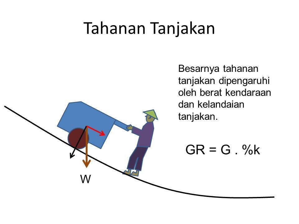 W Besarnya tahanan tanjakan dipengaruhi oleh berat kendaraan dan kelandaian tanjakan. GR = G. %k