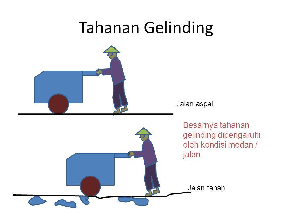 Tahanan Gelinding Jalan aspal Jalan tanah Besarnya tahanan gelinding dipengaruhi oleh kondisi medan / jalan