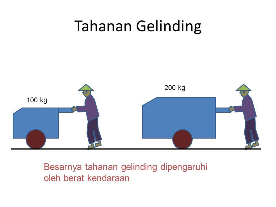 Tahanan Gelinding 100 kg 200 kg Besarnya tahanan gelinding dipengaruhi oleh berat kendaraan