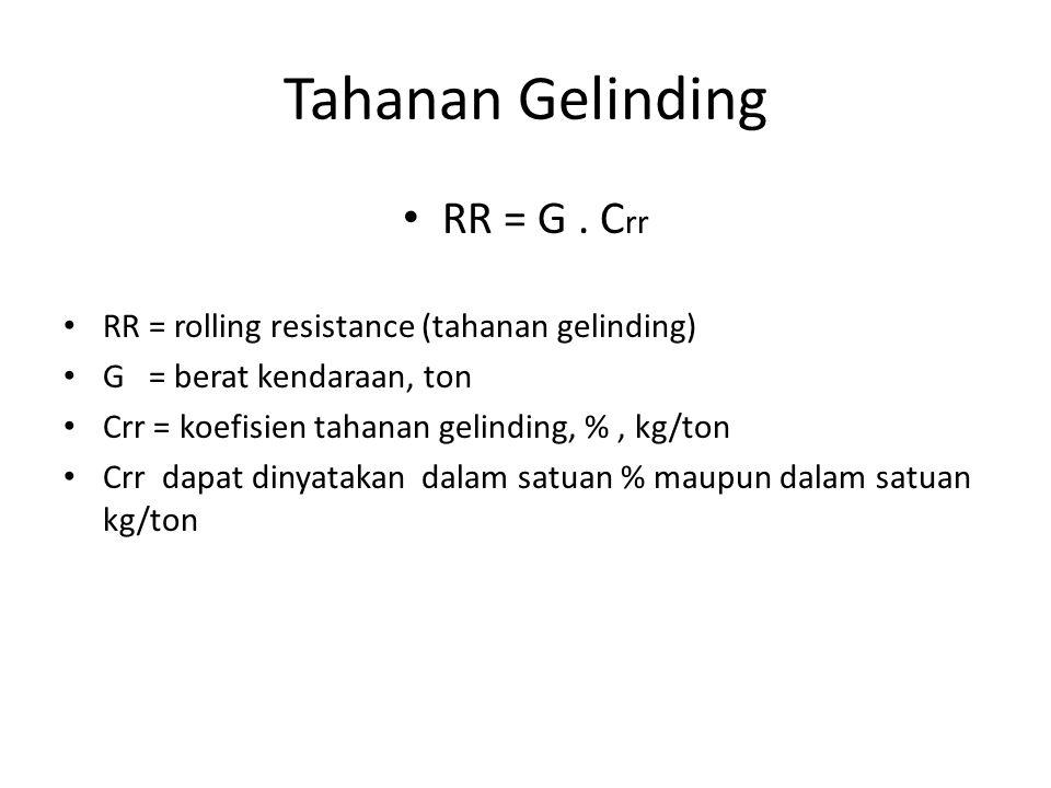 Tahanan Gelinding RR = G. C rr RR = rolling resistance (tahanan gelinding) G = berat kendaraan, ton Crr = koefisien tahanan gelinding, %, kg/ton Crr d