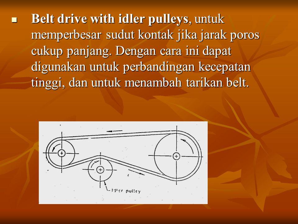 Belt drive with idler pulleys, untuk memperbesar sudut kontak jika jarak poros cukup panjang. Dengan cara ini dapat digunakan untuk perbandingan kecep