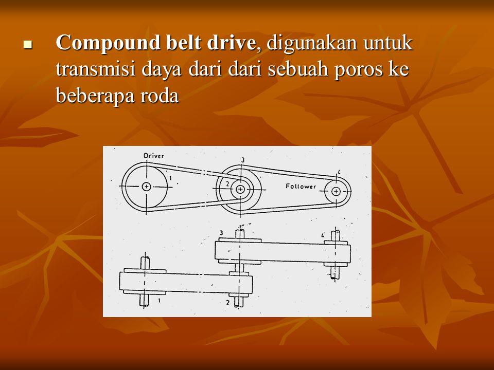 Compound belt drive, digunakan untuk transmisi daya dari dari sebuah poros ke beberapa roda Compound belt drive, digunakan untuk transmisi daya dari d