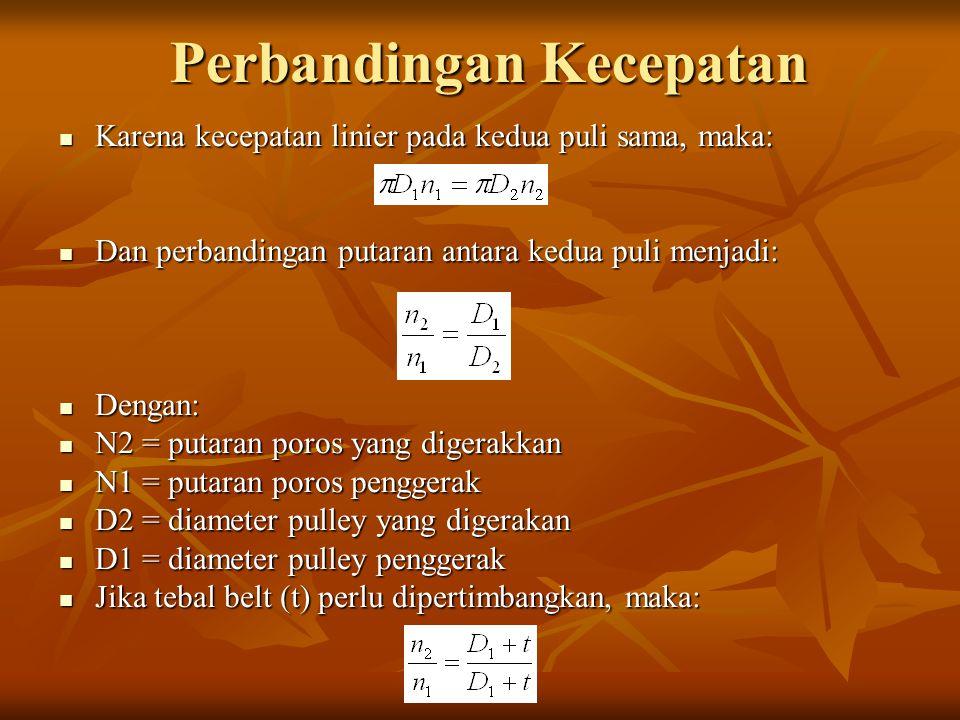 Perbandingan Kecepatan Karena kecepatan linier pada kedua puli sama, maka: Karena kecepatan linier pada kedua puli sama, maka: Dan perbandingan putara