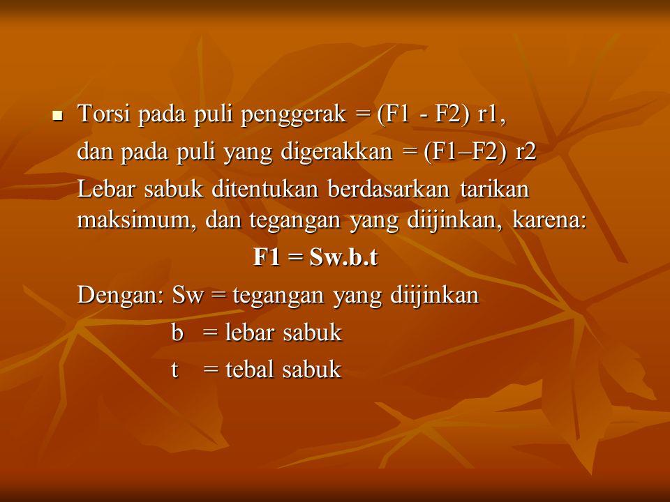 Torsi pada puli penggerak = (F1 - F2) r1, Torsi pada puli penggerak = (F1 - F2) r1, dan pada puli yang digerakkan = (F1–F2) r2 Lebar sabuk ditentukan