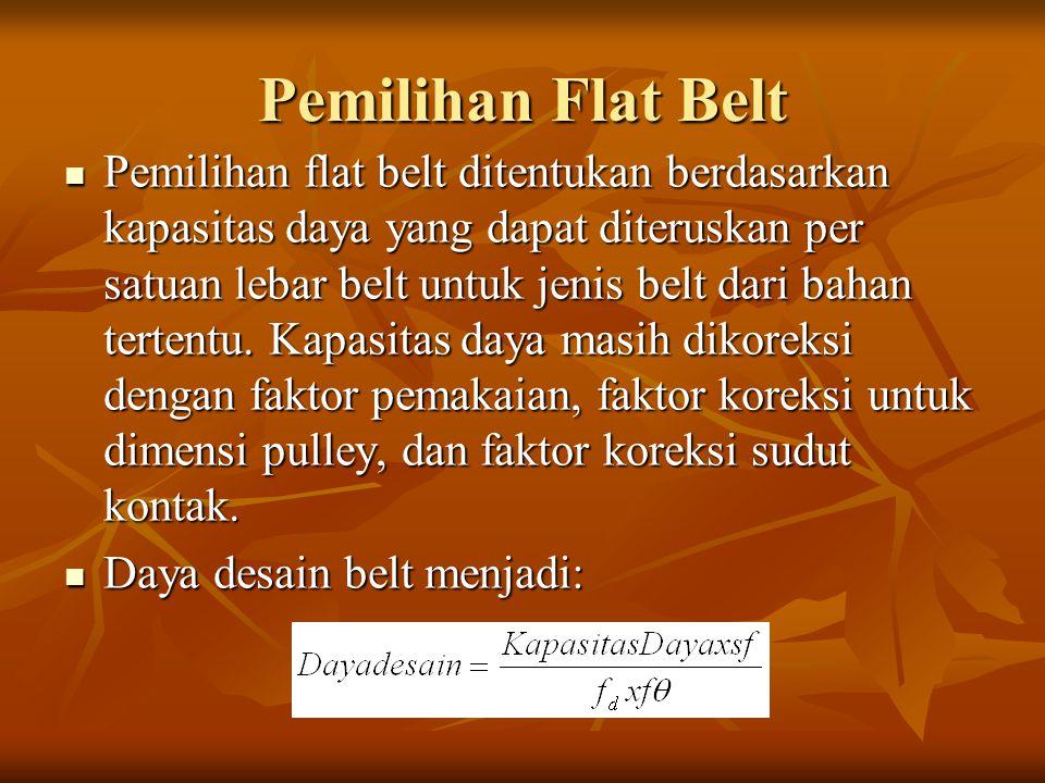 Pemilihan Flat Belt Pemilihan flat belt ditentukan berdasarkan kapasitas daya yang dapat diteruskan per satuan lebar belt untuk jenis belt dari bahan