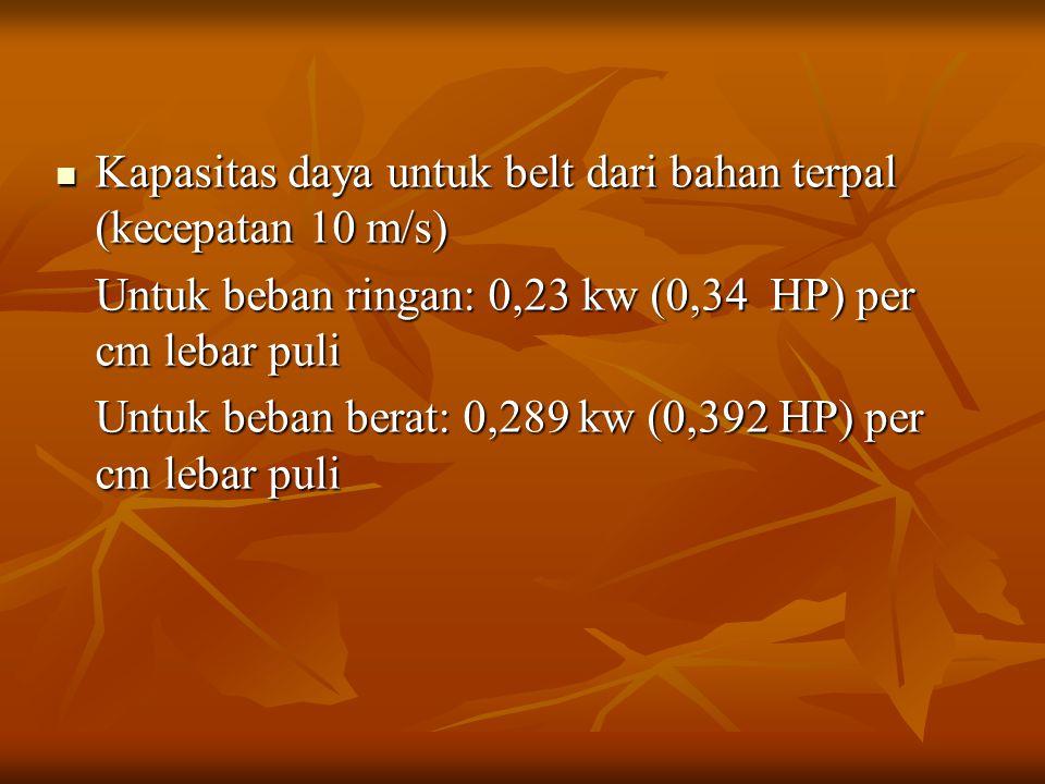 Kapasitas daya untuk belt dari bahan terpal (kecepatan 10 m/s) Kapasitas daya untuk belt dari bahan terpal (kecepatan 10 m/s) Untuk beban ringan: 0,23