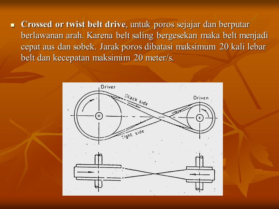 Crossed or twist belt drive, untuk poros sejajar dan berputar berlawanan arah. Karena belt saling bergesekan maka belt menjadi cepat aus dan sobek. Ja