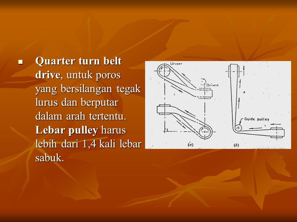 Jika efek sentrifugal diperhitungkan maka tegangan belt menjadi: Jika efek sentrifugal diperhitungkan maka tegangan belt menjadi: Dengan Fc = tarikan sentrifugal, dan w adalah berat sabuk per satuan panjang