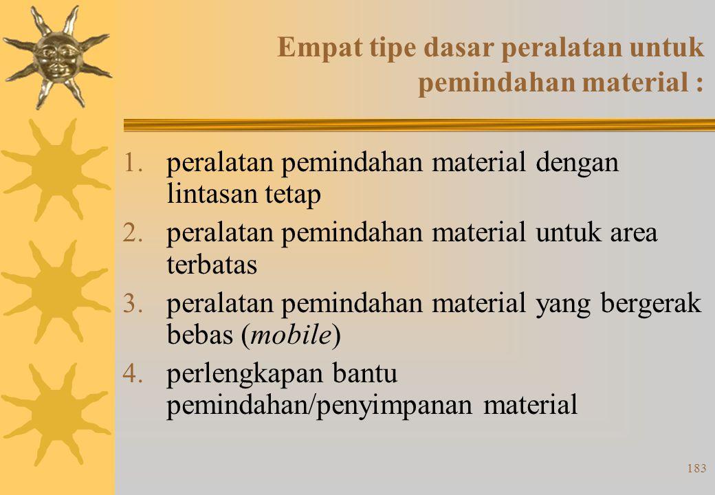 182 Dasar pemilihan metode dan peralatan pemindahan bahan 1. faktor-faktor bangunan pabrik (plant factors) 2. faktor-faktor metode kerja (method facto