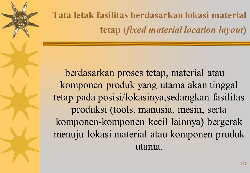187 Kekurangan pengaturan tata letak berdasarkan aliran produksi  Kerusakan salah satu mesin dapat menghentikan aliran proses produksi secara total.
