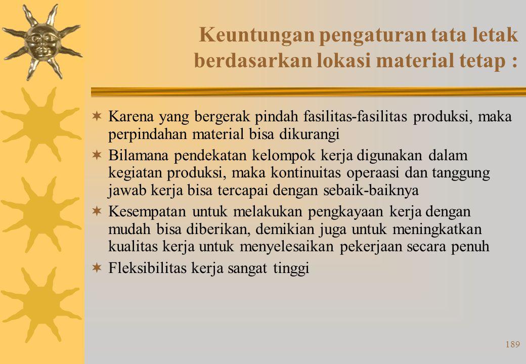 188 Tata letak fasilitas berdasarkan lokasi material tetap (fixed material location layout) berdasarkan proses tetap, material atau komponen produk ya