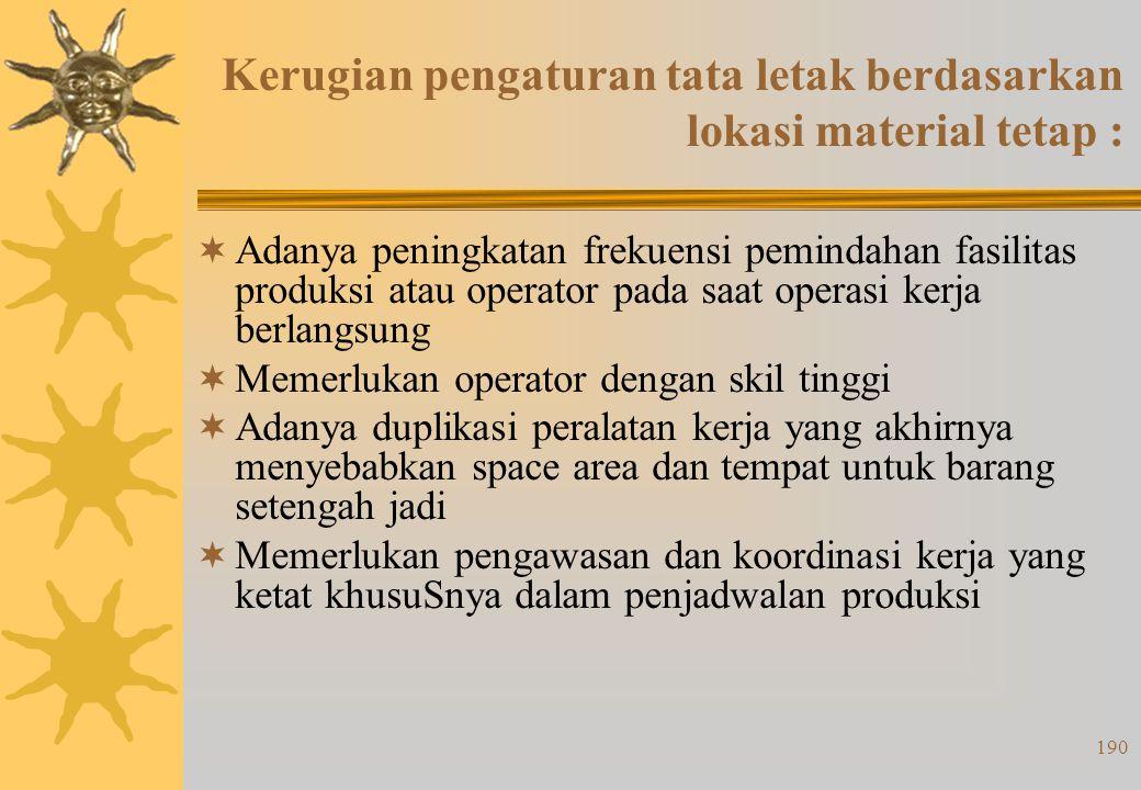 189 Keuntungan pengaturan tata letak berdasarkan lokasi material tetap :  Karena yang bergerak pindah fasilitas-fasilitas produksi, maka perpindahan