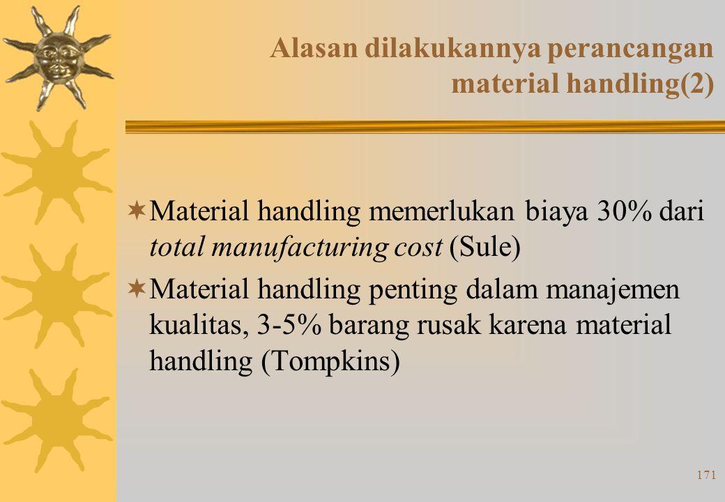 170 Alasan dilakukannya perancangan material handling(1)  Material handling tidak memberikan nilai tambah pada produk, tetapi biaya produksi dibutuhk