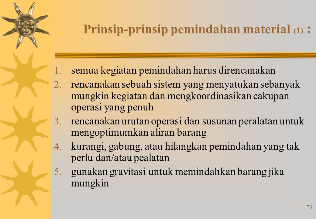 172 Tujuan Perencanaan Sistem Pemindahan Material : Tujuan utama pelaksanaan perencanaan sistem pemindahan material adalah mengurangi ongkos produksi,