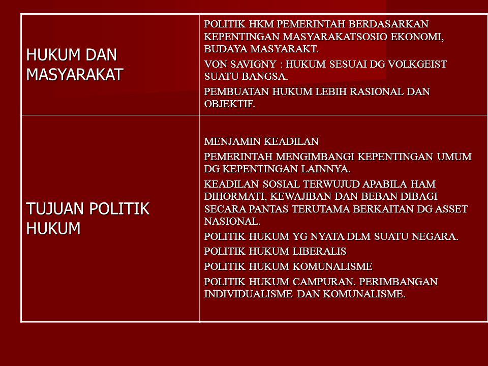 HUKUM DAN MASYARAKAT POLITIK HKM PEMERINTAH BERDASARKAN KEPENTINGAN MASYARAKATSOSIO EKONOMI, BUDAYA MASYARAKT.