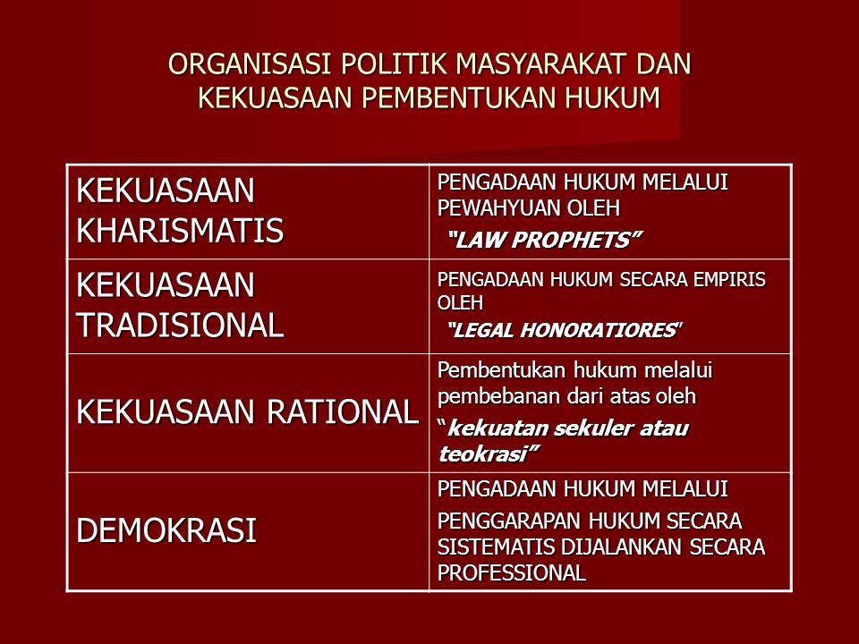 ORGANISASI POLITIK MASYARAKAT DAN KEKUASAAN PEMBENTUKAN HUKUM KEKUASAAN KHARISMATIS PENGADAAN HUKUM MELALUI PEWAHYUAN OLEH LAW PROPHETS LAW PROPHETS KEKUASAAN TRADISIONAL PENGADAAN HUKUM SECARA EMPIRIS OLEH LEGAL HONORATIORES LEGAL HONORATIORES KEKUASAAN RATIONAL Pembentukan hukum melalui pembebanan dari atas oleh kekuatan sekuler atau teokrasi DEMOKRASI PENGADAAN HUKUM MELALUI PENGGARAPAN HUKUM SECARA SISTEMATIS DIJALANKAN SECARA PROFESSIONAL