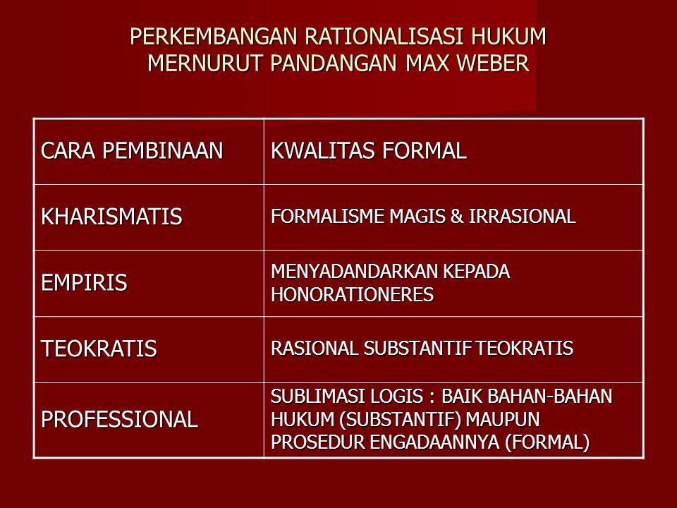 PERKEMBANGAN RATIONALISASI HUKUM MERNURUT PANDANGAN MAX WEBER CARA PEMBINAAN KWALITAS FORMAL KHARISMATIS FORMALISME MAGIS & IRRASIONAL EMPIRIS MENYADANDARKAN KEPADA HONORATIONERES TEOKRATIS RASIONAL SUBSTANTIF TEOKRATIS PROFESSIONAL SUBLIMASI LOGIS : BAIK BAHAN-BAHAN HUKUM (SUBSTANTIF) MAUPUN PROSEDUR ENGADAANNYA (FORMAL)
