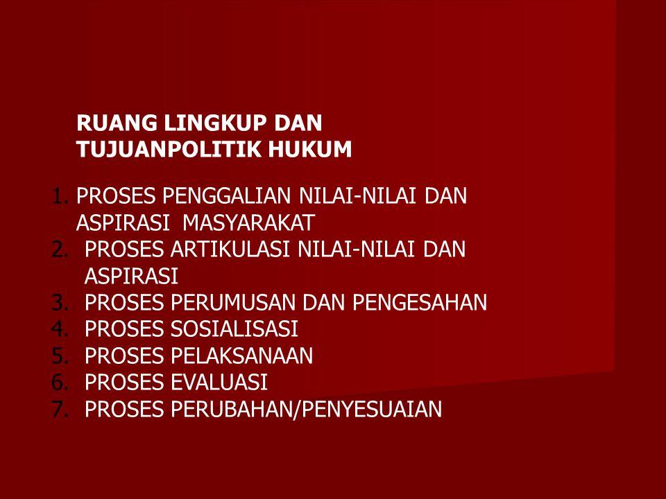RUANG LINGKUP DAN TUJUANPOLITIK HUKUM 1.PROSES PENGGALIAN NILAI-NILAI DAN ASPIRASI MASYARAKAT 2.PROSES ARTIKULASI NILAI-NILAI DAN ASPIRASI 3.PROSES PERUMUSAN DAN PENGESAHAN 4.PROSES SOSIALISASI 5.PROSES PELAKSANAAN 6.PROSES EVALUASI 7.PROSES PERUBAHAN/PENYESUAIAN