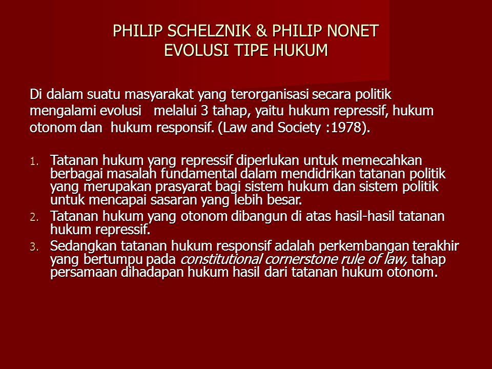 PHILIP SCHELZNIK & PHILIP NONET EVOLUSI TIPE HUKUM Di dalam suatu masyarakat yang terorganisasi secara politik mengalami evolusi melalui 3 tahap, yaitu hukum repressif, hukum otonom dan hukum responsif.
