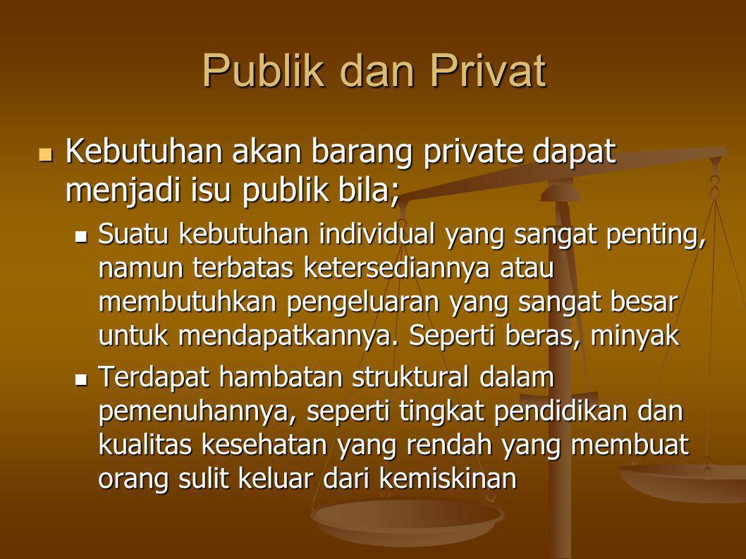 Publik dan Privat Kebutuhan akan barang private dapat menjadi isu publik bila; Kebutuhan akan barang private dapat menjadi isu publik bila; Suatu kebutuhan individual yang sangat penting, namun terbatas ketersediannya atau membutuhkan pengeluaran yang sangat besar untuk mendapatkannya.