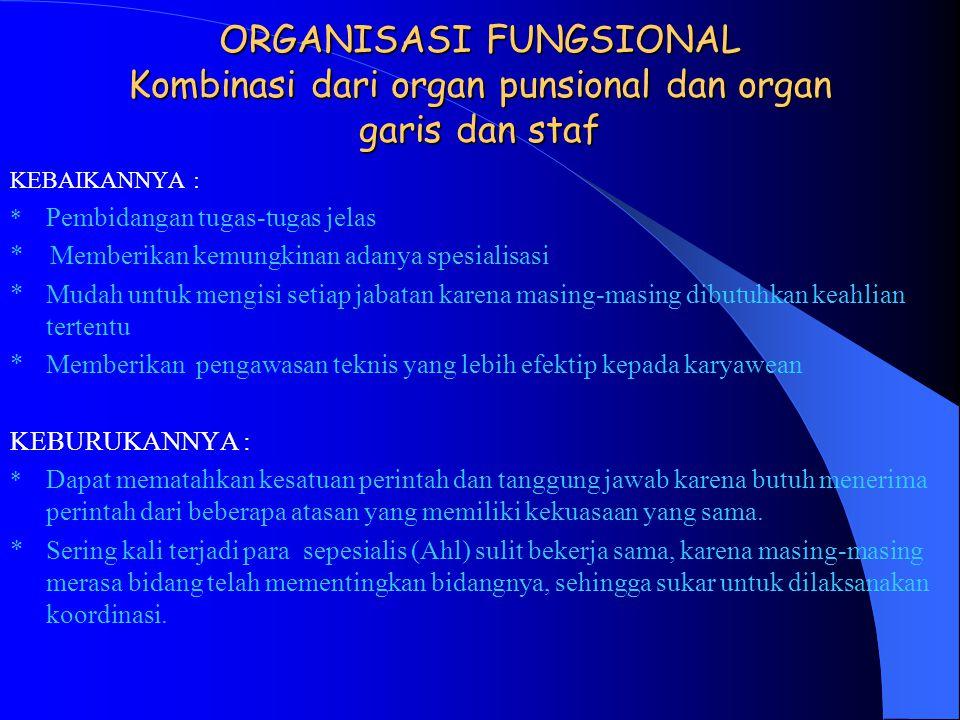 ORGANISASI GARIS DAN STAF (Line – Staff Organization) biasa dipakai oleh organisasi besar (Harrington Emerson) ORGANISASI GARIS DAN STAF (Line – Staff