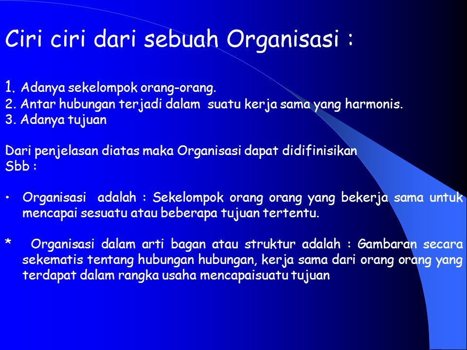 Prinsip-prinsip/pedoman Organisasi 1. Perumusan tujuan dengan jelas 2. Pembagian tugas 3. Delegasi kekuasaan 4. Rentang kekuasaan 5. Tingkat-tingkat p