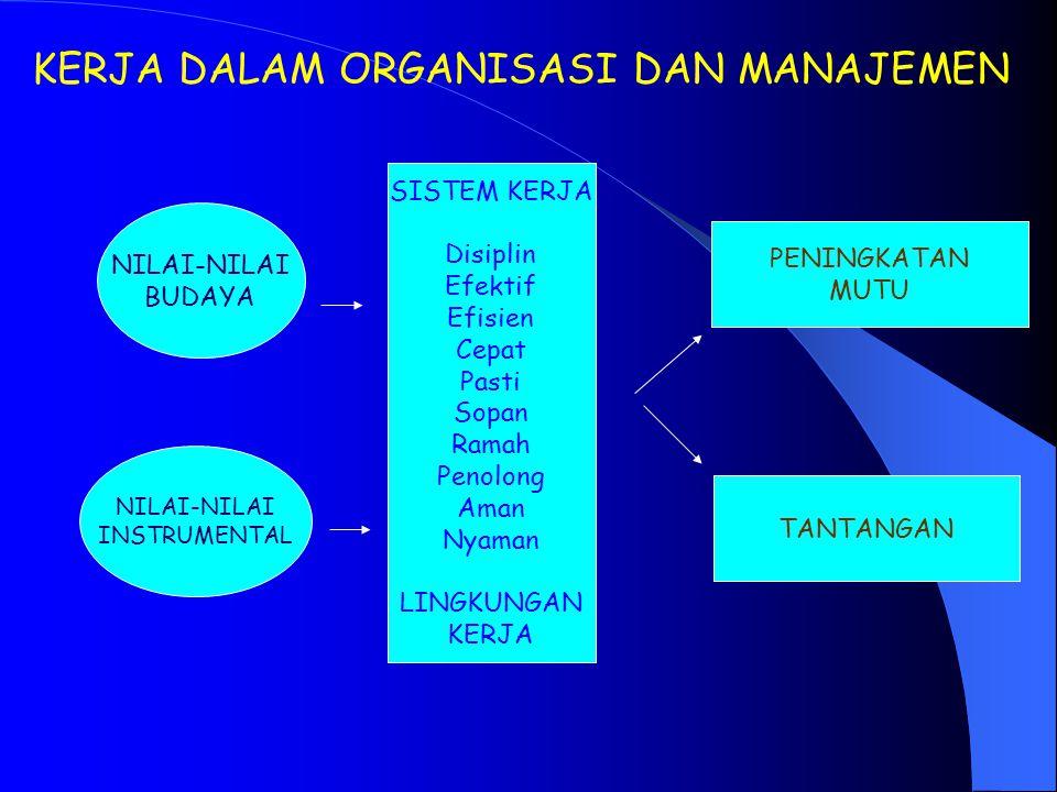 VISI DAN MISI Visi : gambaran masa depan suatu organisai yang realistik Visi bagi organisasi mempunyai makna : Memberi nilai tambah Membangun komitmen