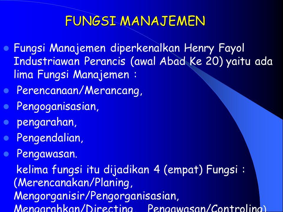 SARANA MANAJEMEN Man (SDM Yang dimilki oleh Organisasi) Money (Uang yang dapat menunjang kegiatan organisasi) Material (Bahan Stengah Jadi dan bahan J