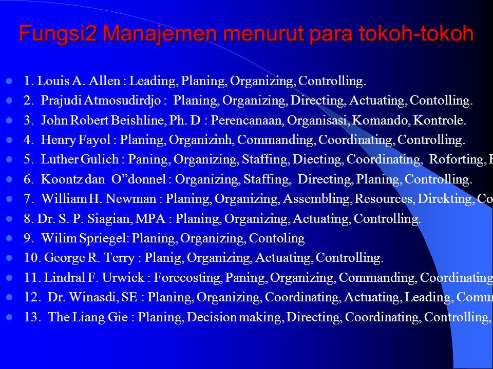 . Prencanaan Mengorganisir Mengarahkan Pengawasan