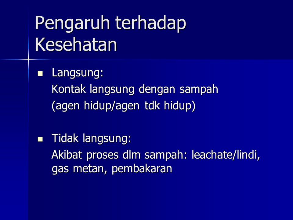 Pengaruh terhadap Kesehatan Langsung: Langsung: Kontak langsung dengan sampah Kontak langsung dengan sampah (agen hidup/agen tdk hidup) (agen hidup/agen tdk hidup) Tidak langsung: Tidak langsung: Akibat proses dlm sampah: leachate/lindi, gas metan, pembakaran Akibat proses dlm sampah: leachate/lindi, gas metan, pembakaran