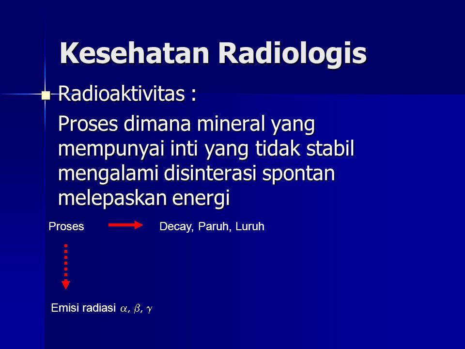 Kesehatan Radiologis Radioaktivitas : Radioaktivitas : Proses dimana mineral yang mempunyai inti yang tidak stabil mengalami disinterasi spontan melepaskan energi ProsesDecay, Paruh, Luruh Emisi radiasi , , 