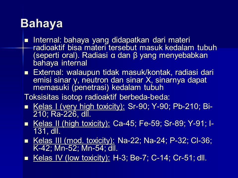 Bahaya Internal: bahaya yang didapatkan dari materi radioaktif bisa materi tersebut masuk kedalam tubuh (seperti oral).