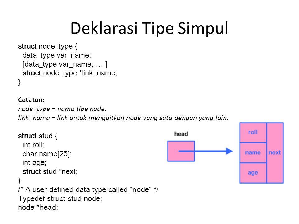Deklarasi Tipe Simpul struct node_type { data_type var_name; [data_type var_name; … ] struct node_type *link_name; } Catatan: node_type = nama tipe no