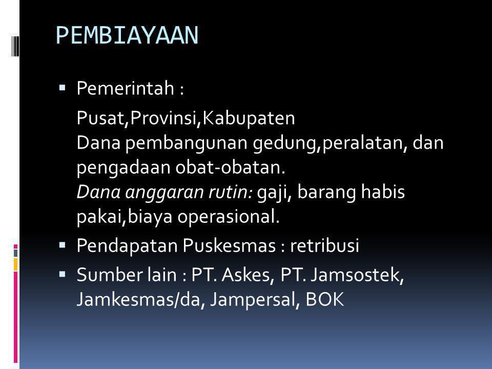 PERTANGGUNGJWBAN  Kepala Puskesmas membuat LPJ tahunan tentang : - pelaksanaan kegiatan, - perolehan dan penggunaan berbagai sumberdaya termasuk keuangan.